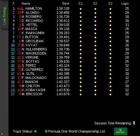 Chinese GP Practice 2.