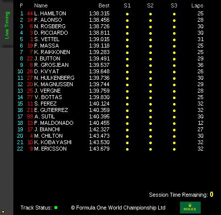 Chinese GP Practice 2.
