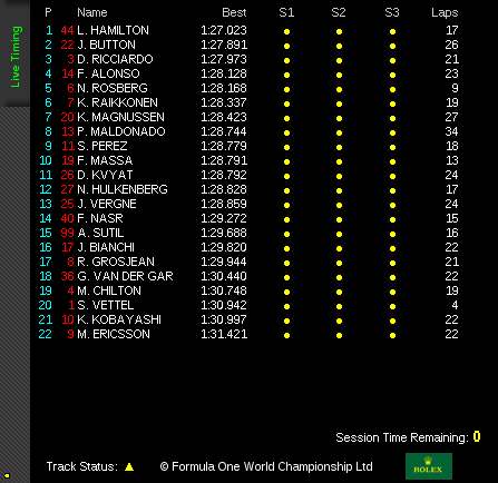 Practice 1 Timing