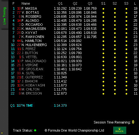 "Live timing courtesy of < a href=""http://formula1.com"">Formula1.com</a>"