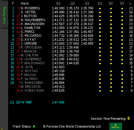 Qualifying Official Timing