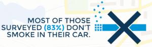 Smoking and driving statistics